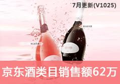 酒类目销售额62万