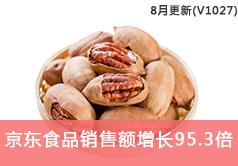 京东食品类销售额增长95.3倍