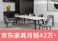 京东家具类目销售额从102859到421588